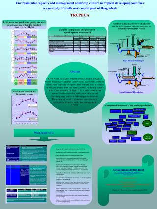 Environmental capacity and management of shrimp culture in tropical developing countries A case study of south west coas