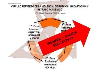 Miguel Mart nez Agudo, CEFIRE GODELLA                   1