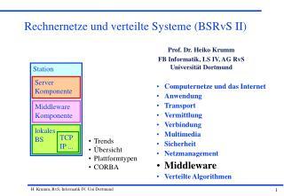 Rechnernetze und verteilte Systeme BSRvS II