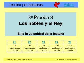 3  Prueba 3  Los nobles y el Rey  Elije la velocidad de la lectura