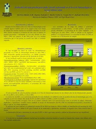 Evoluci n del ratio prueba procesada
