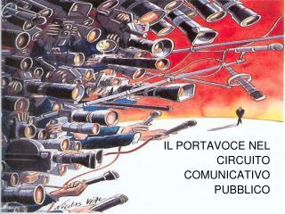 IL PORTAVOCE NEL   CIRCUITO  COMUNICATIVO  PUBBLICO
