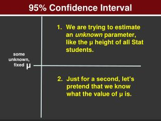 95 Confidence Interval