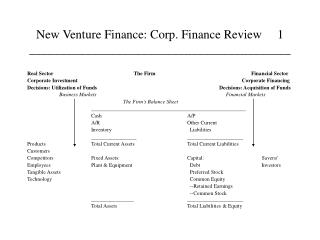 New Venture Finance: Corp. Finance Review     1 __________________________________________