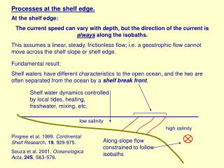 Processes at the shelf edge.