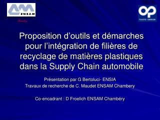 Proposition d outils et d marches pour l int gration de fili res de recyclage de mati res plastiques dans la Supply Chai