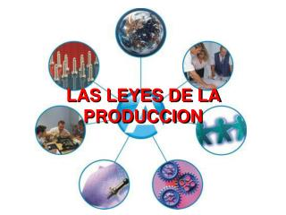 LAS LEYES DE LA PRODUCCION