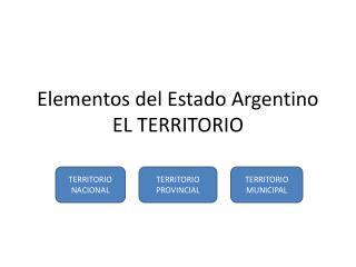 Elementos del Estado Argentino EL TERRITORIO