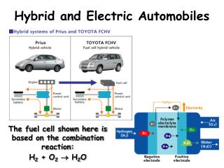 Hybrid and Electric Automobiles