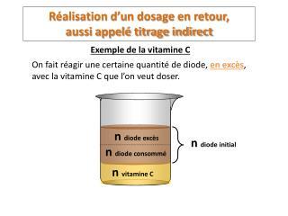 R alisation d un dosage en retour,  aussi appel  titrage indirect