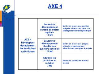 AXE 4