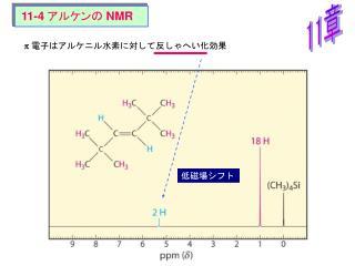 11-4  NMR