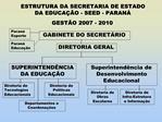 ESTRUTURA DA SECRETARIA DE ESTADO DA EDUCA  O - SEED - PARAN   GEST O 2007 - 2010