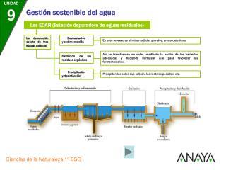 Las EDAR Estaci n depuradora de aguas residuales