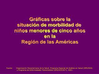 Fuente:  Organizaci n Panamericana de la Salud. Programa Especial de An lisis en Salud OPS