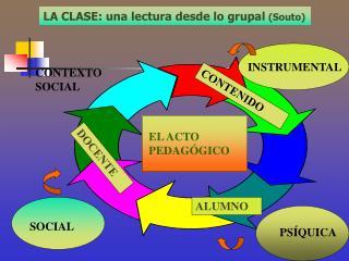 LA CLASE: una lectura desde lo grupal Souto