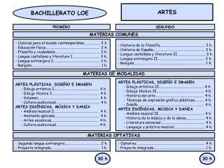 BACHILLERATO LOE