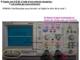 III Capter une O.E.M.   laide dune antenne r ceptrice:  1 Les ondes qui nous entourent: