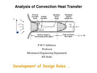 Analysis of Convection Heat Transfer