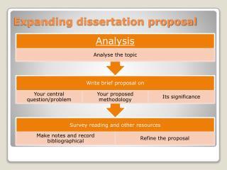 Expanding dissertation proposal