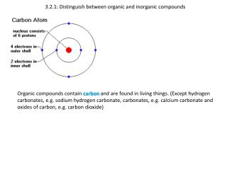 3.2.1: Distinguish between organic and inorganic compounds