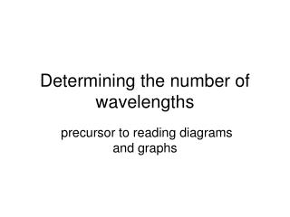 Determining the number of wavelengths