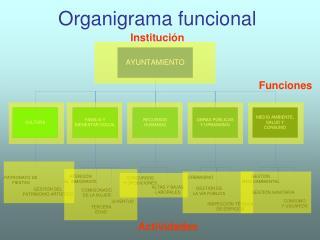 Organigrama funcional