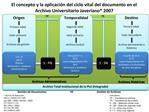 El concepto y la aplicaci n del ciclo vital del documento en el Archivo Universitario Javeriano 2007