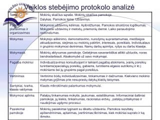 Veiklos stebejimo protokolo analize