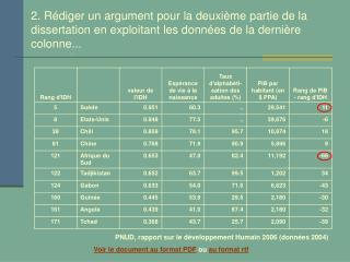 Exploitation d un document : comparaison PIB - IDH