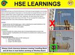 Contact MSE511 for further information or visit HSE website  Reference: LTI No. 32  Alert No.  10   August  2010
