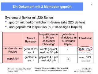 Ein Dokument mit 2 Methoden gepr ft