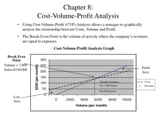 Chapter 8: Cost-Volume-Profit Analysis