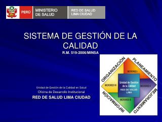SISTEMA DE GESTI N DE LA CALIDAD R.M. 519-2006