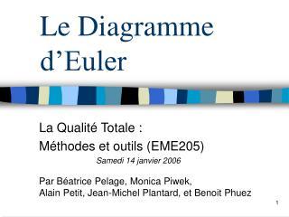 Le Diagramme d Euler