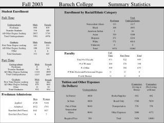 Fall 2003