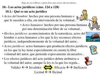 10.- Los actos jur dicos c ns. 124 a 128