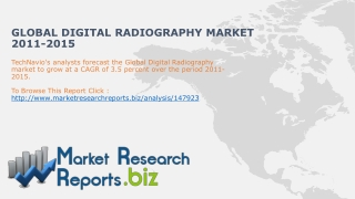 Market Size of Global Digital Radiography Market 2011-2015: