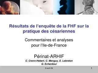 R sultats de l enqu te de la FHF sur la pratique des c sariennes
