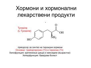 Levothyroxin sodium 4, Thyroxine