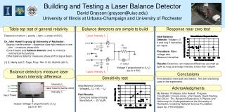 Building and Testing a Laser Balance Detector David Grayson graysonuiuc University of Illinois at Urbana-Champaign and U