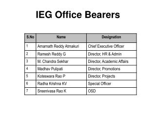 IEG Office Bearers