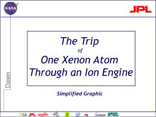 The Trip  of  One Xenon Atom  Through an Ion Engine
