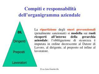 Compiti e responsabilit  dell organigramma aziendale