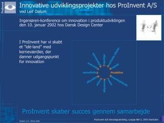 Innovative udviklingsprojekter hos ProInvent A