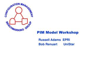 PIM Model Workshop