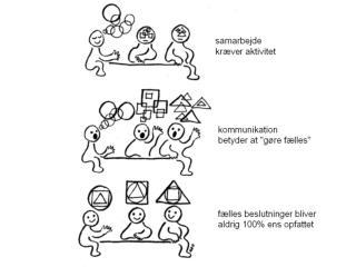 Gruppearbejde   Personlighedstyper