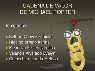 CADENA DE VALOR DE MICHAEL PORTER