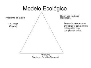 Modelo Ecol gico