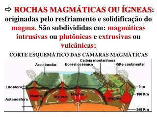 ROCHAS MAGM TICAS OU  GNEAS: originadas pelo resfriamento e solidifica  o do magma. S o subdivididas em: magm ticas int